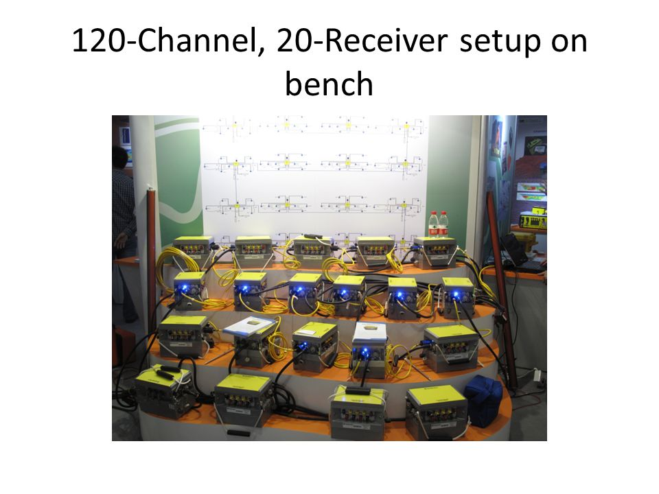 120-Channel, 20-Receiver setup on bench