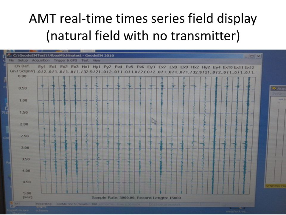 AMT real-time times series field display (natural field with no transmitter)