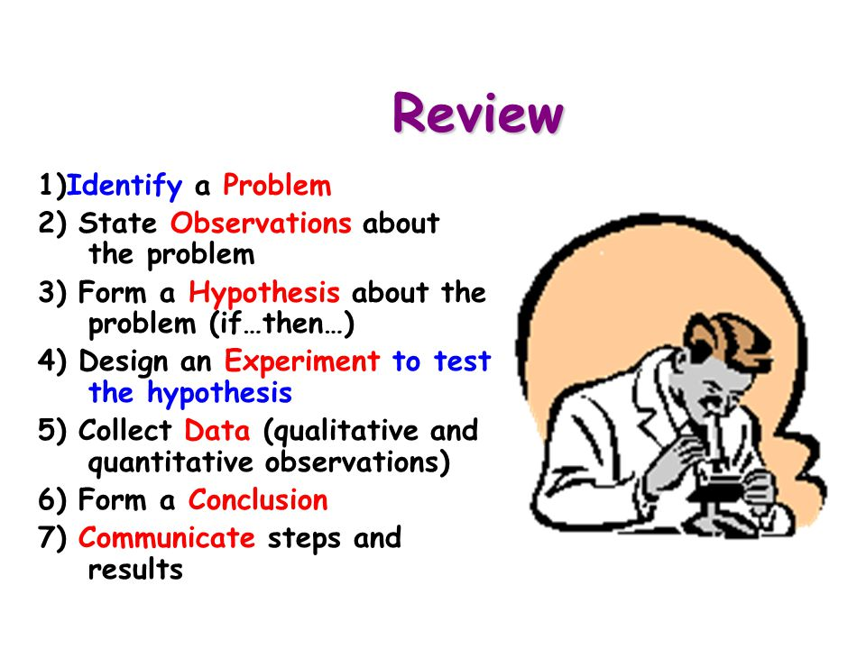 Review 1)Identify a Problem 2) State Observations about the problem