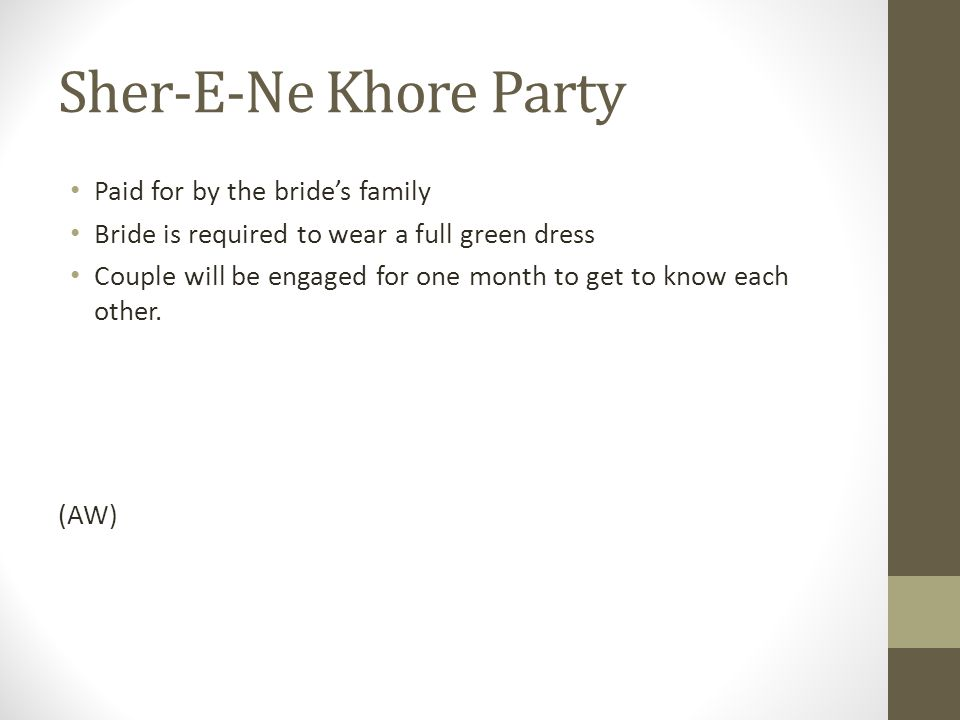 Sher-E-Ne Khore Party Paid for by the bride's family