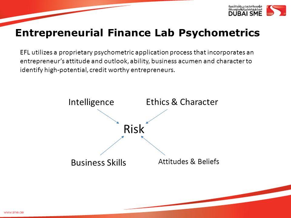 Entrepreneurial Finance Lab Psychometrics
