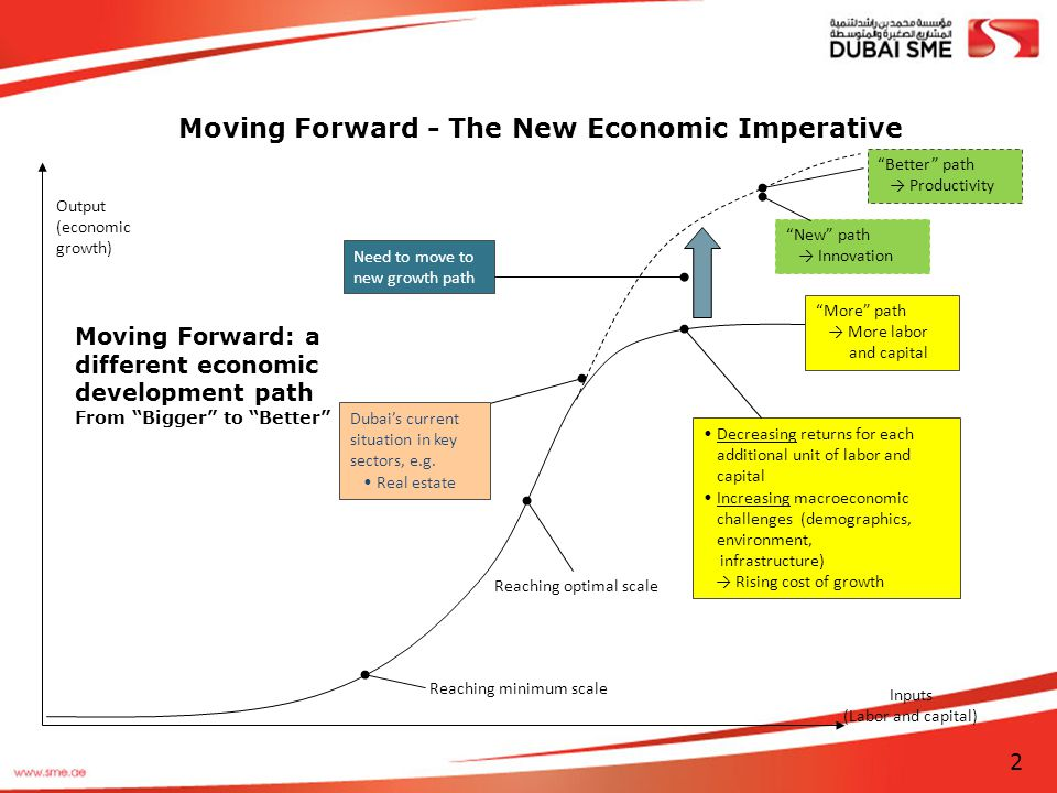 Moving Forward - The New Economic Imperative