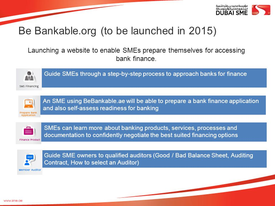 Be Bankable.org (to be launched in 2015)