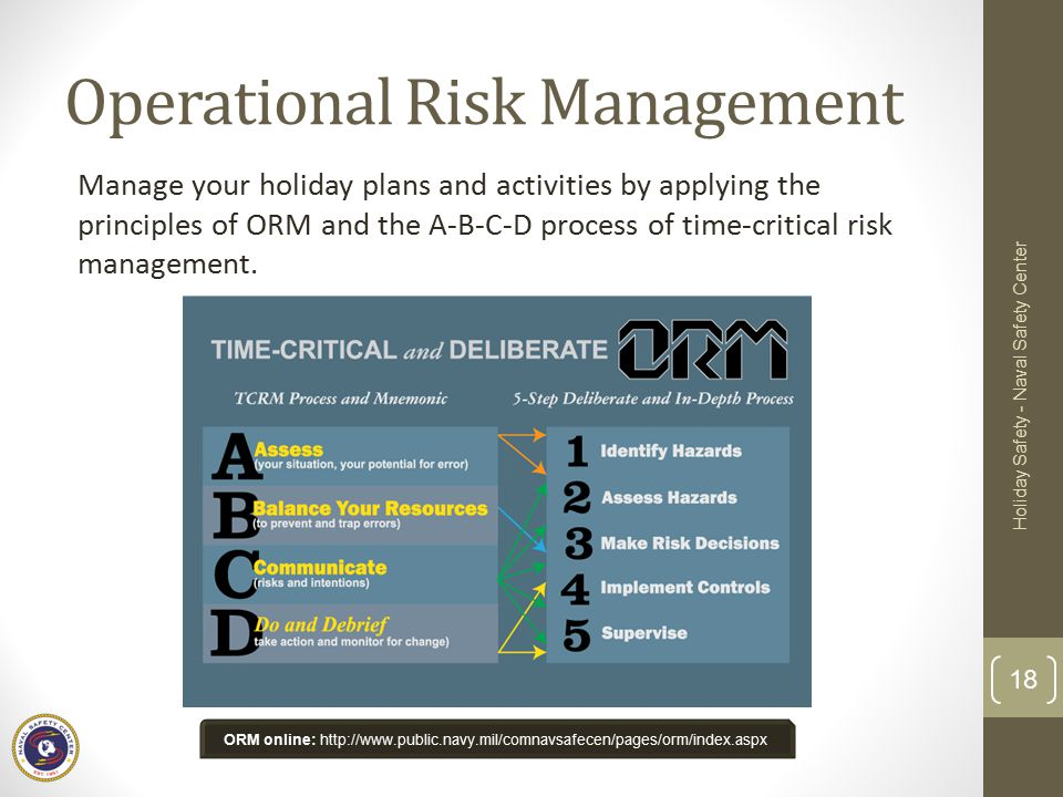 risk management in naval operations That enables warfighters to accomplish their mission across the full range of military operations  management solutions that support our naval  risk management.