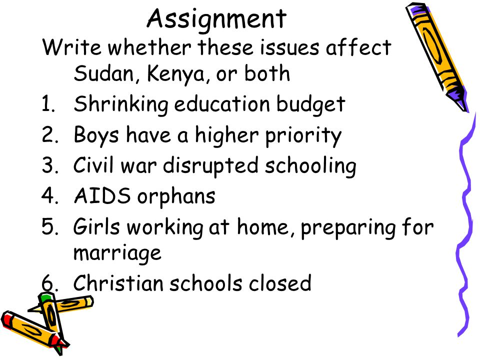 Assignment Write whether these issues affect Sudan, Kenya, or both