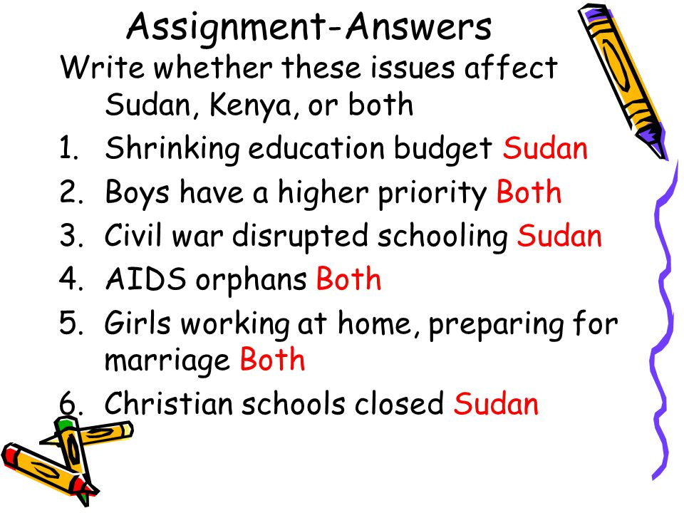 Assignment-Answers Write whether these issues affect Sudan, Kenya, or both. Shrinking education budget Sudan.