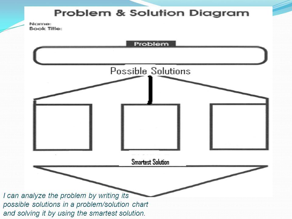 Problem Solving Writing