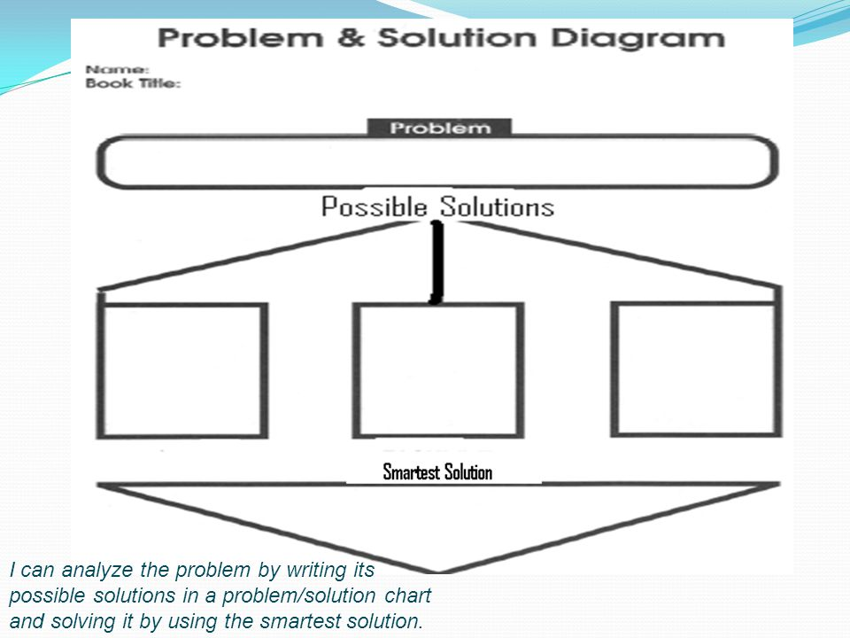 I can analyze the problem by writing its possible solutions in a problem/solution chart and solving it by using the smartest solution.