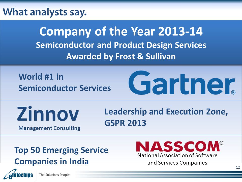 Semiconductor and Product Design Services Awarded by Frost & Sullivan