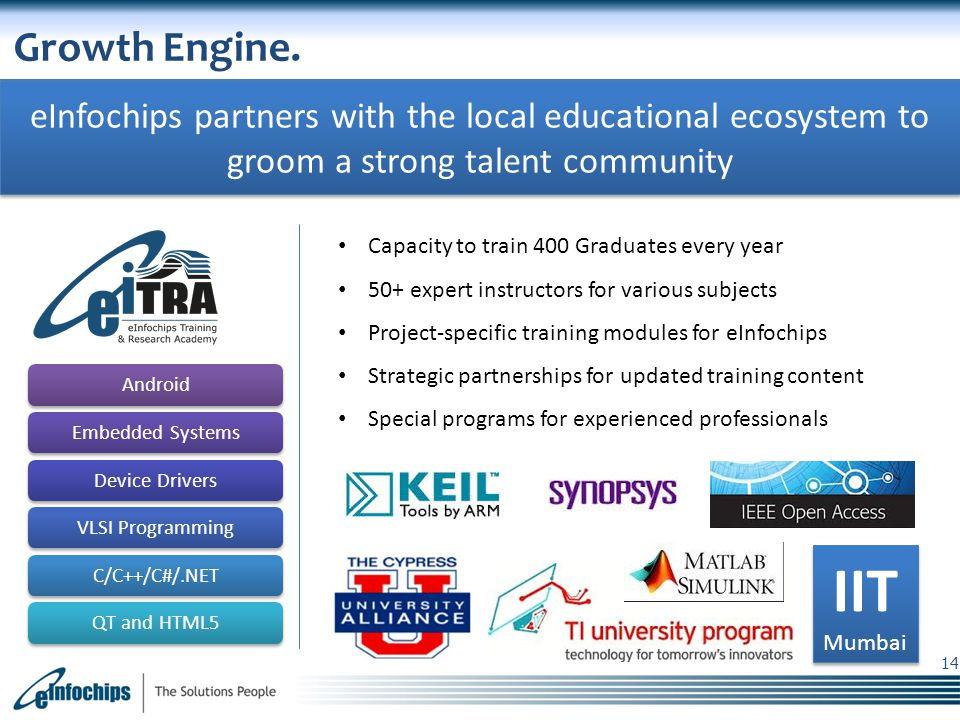 Growth Engine. eInfochips partners with the local educational ecosystem to groom a strong talent community.