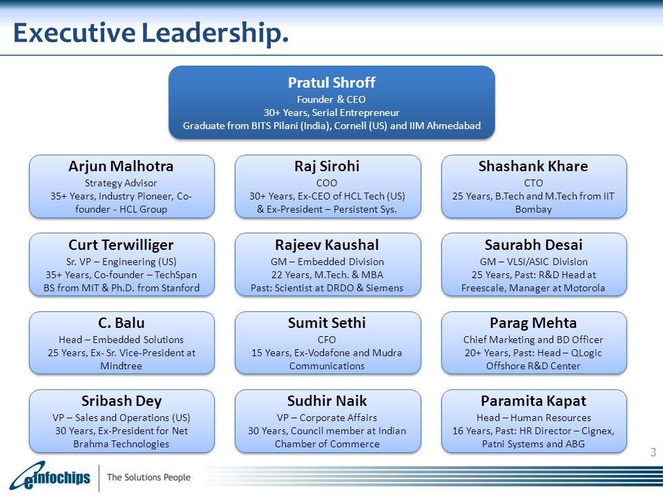 Executive Leadership. Pratul Shroff Arjun Malhotra Raj Sirohi