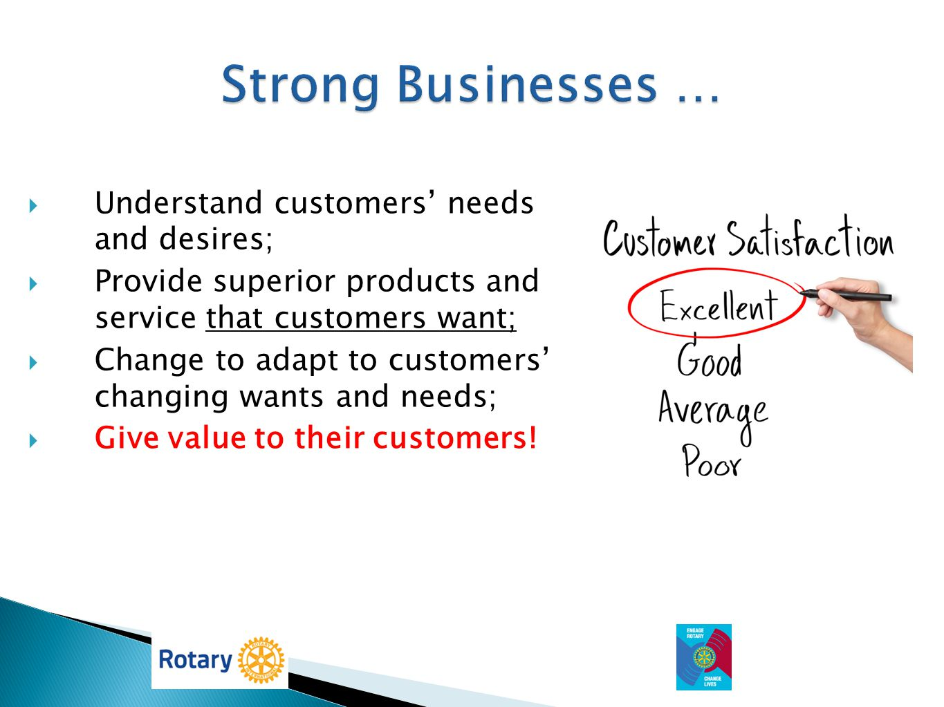 Strong Businesses … Understand customers' needs and desires;