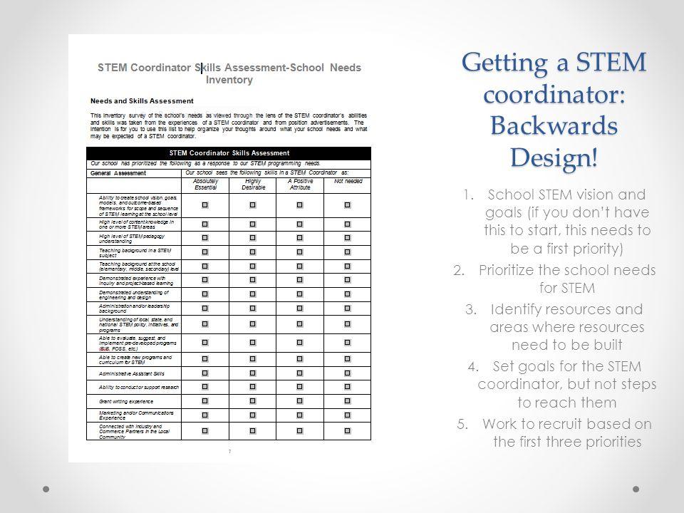 Getting a STEM coordinator: Backwards Design!