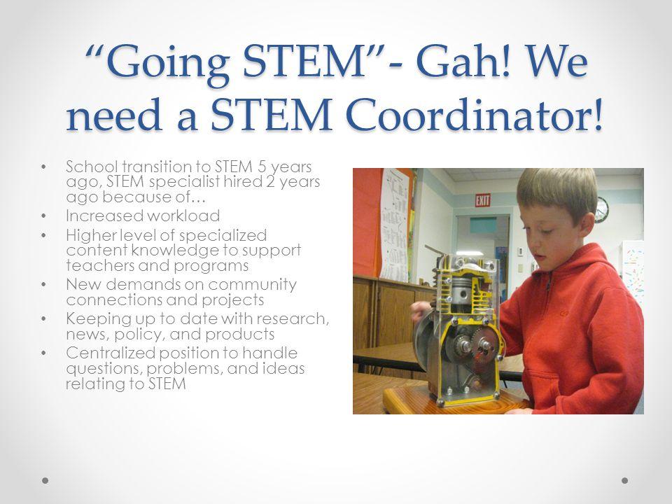 Going STEM - Gah! We need a STEM Coordinator!