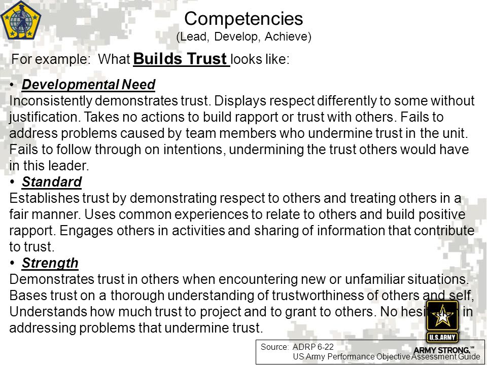 Competencies For example: What Builds Trust looks like:
