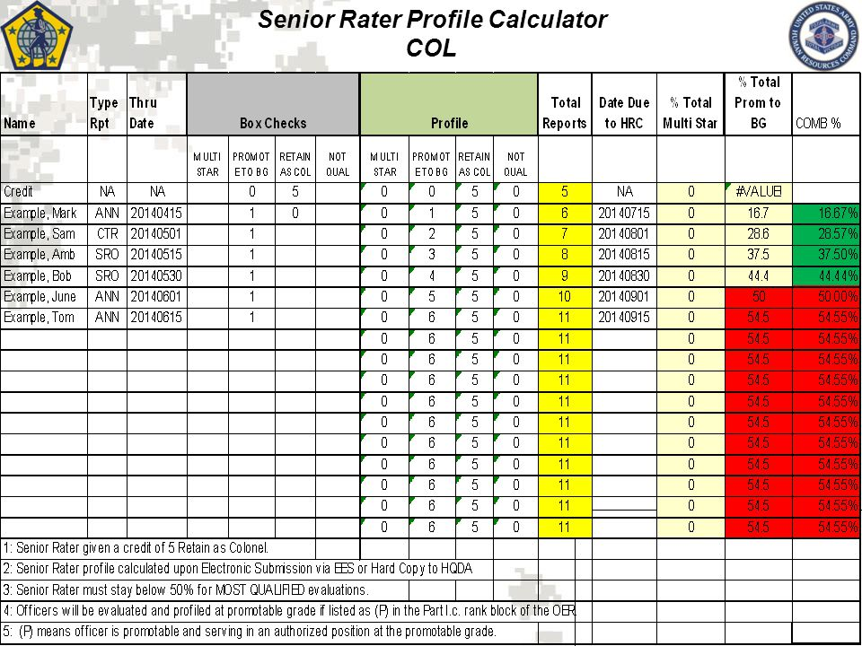 Senior Rater Profile Calculator