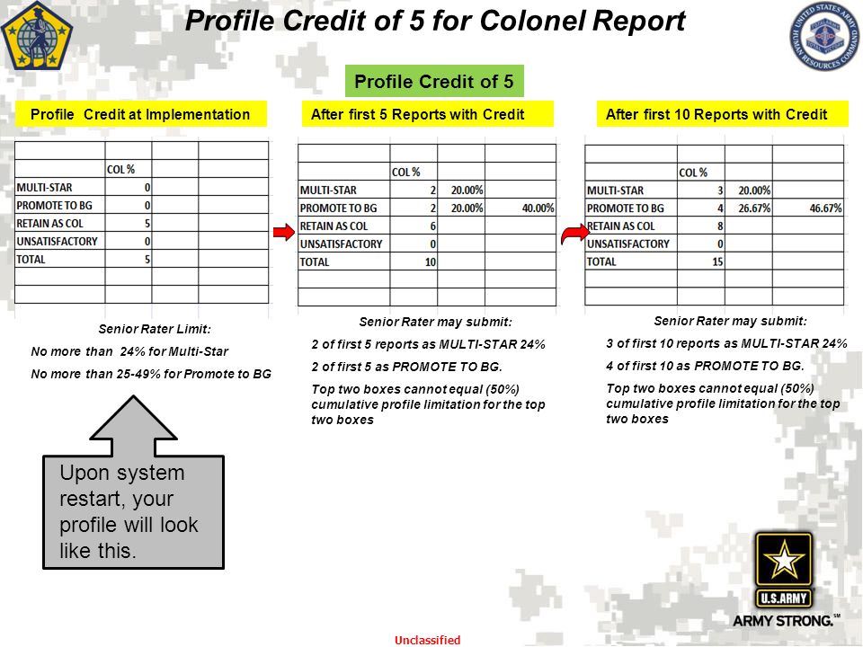 Profile Credit of 5 for Colonel Report