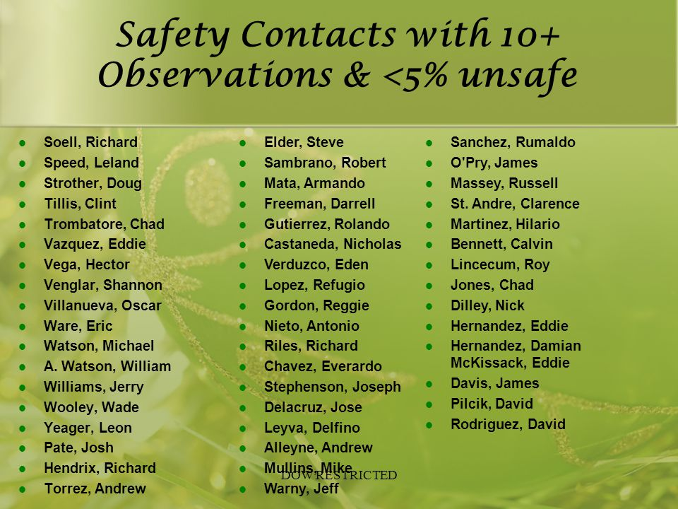 Safety Contacts with 10+ Observations & <5% unsafe