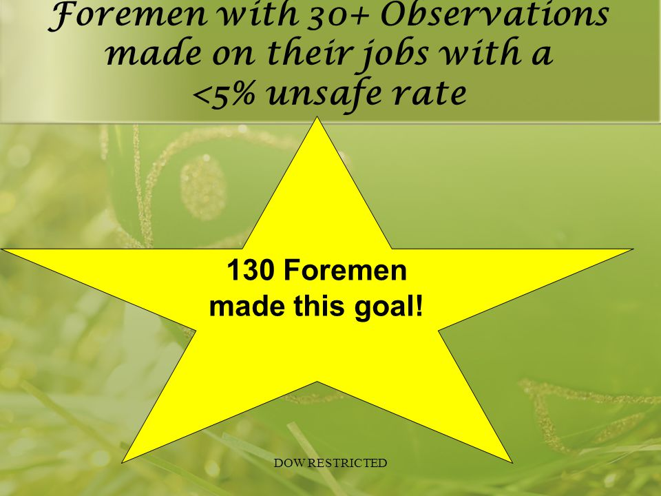 Foremen with 30+ Observations made on their jobs with a <5% unsafe rate