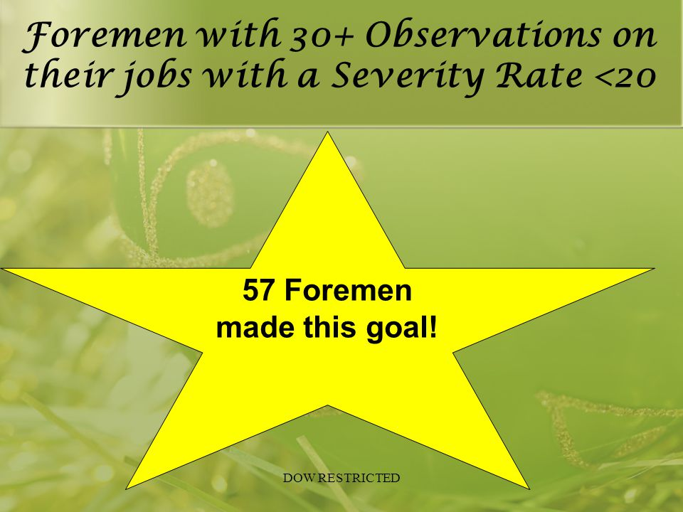 Foremen with 30+ Observations on their jobs with a Severity Rate <20