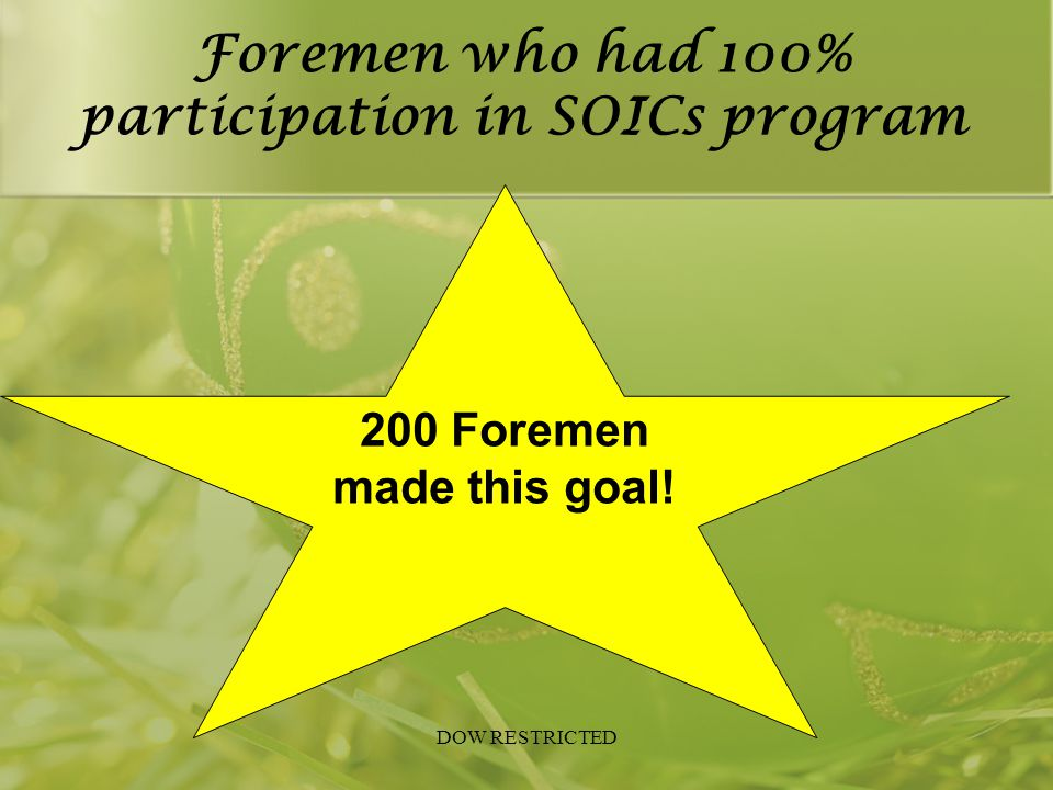 Foremen who had 100% participation in SOICs program