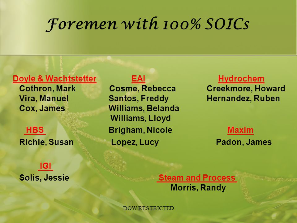 Foremen with 100% SOICs