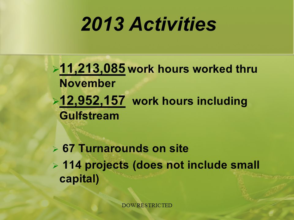 2013 Activities 11,213,085 work hours worked thru November