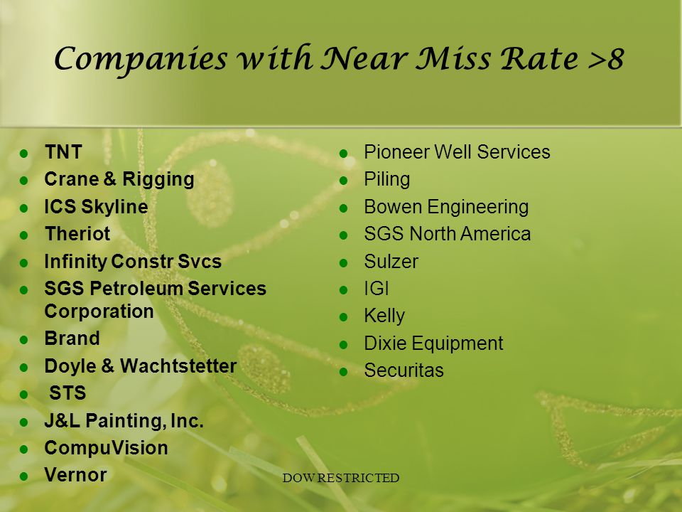 Companies with Near Miss Rate >8