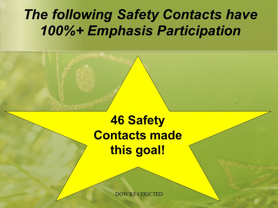 The following Safety Contacts have 100%+ Emphasis Participation
