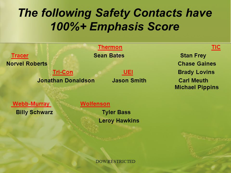 The following Safety Contacts have 100%+ Emphasis Score