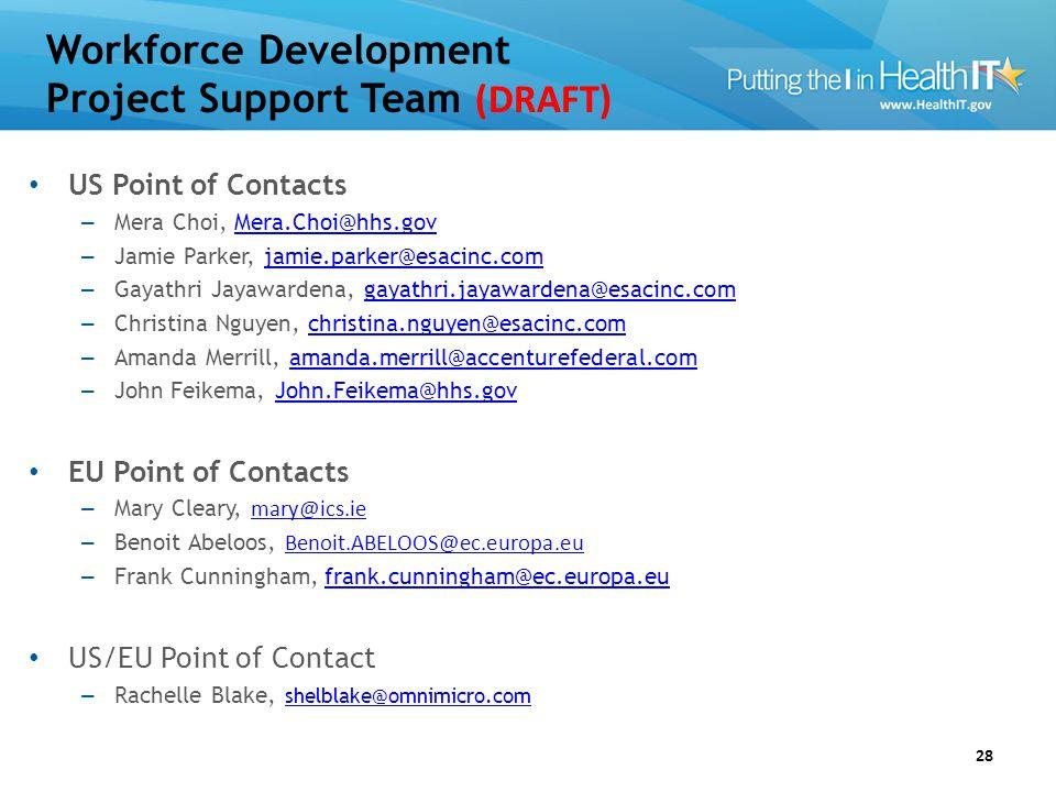 Initiative Resources (DRAFT)
