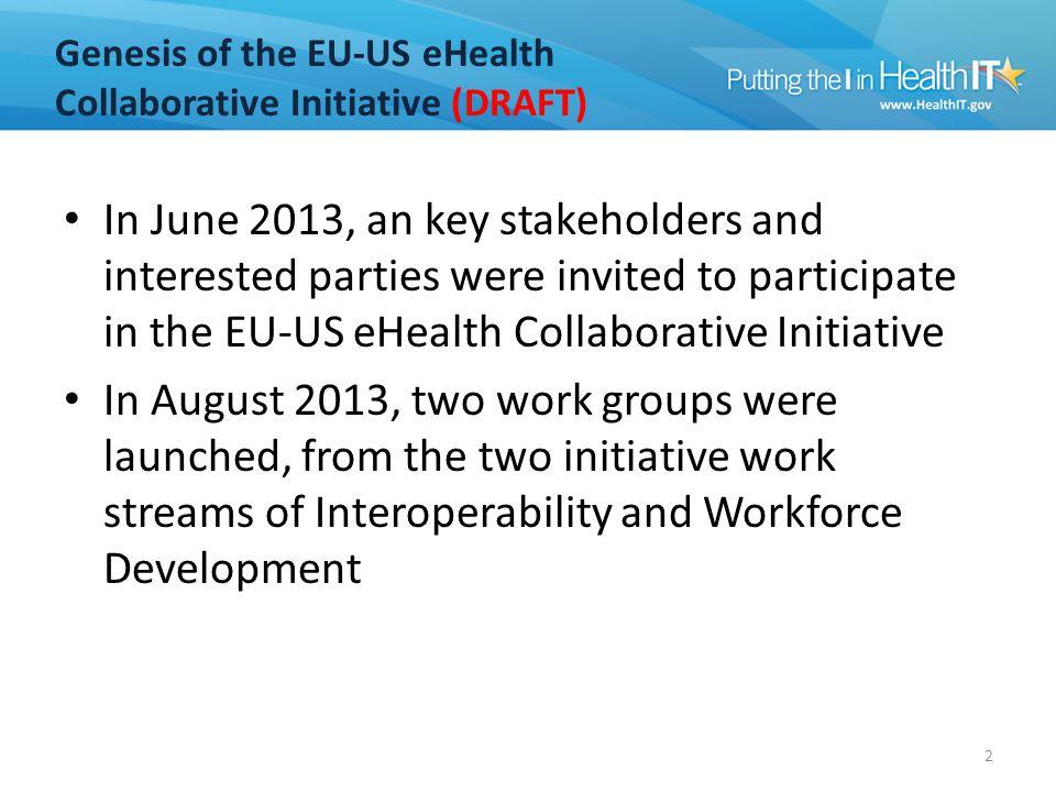 Workforce Development Community (DRAFT)