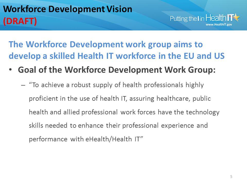 Workforce Development Roadmap (DRAFT)