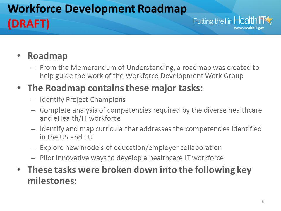 Roadmap Milestones (DRAFT)