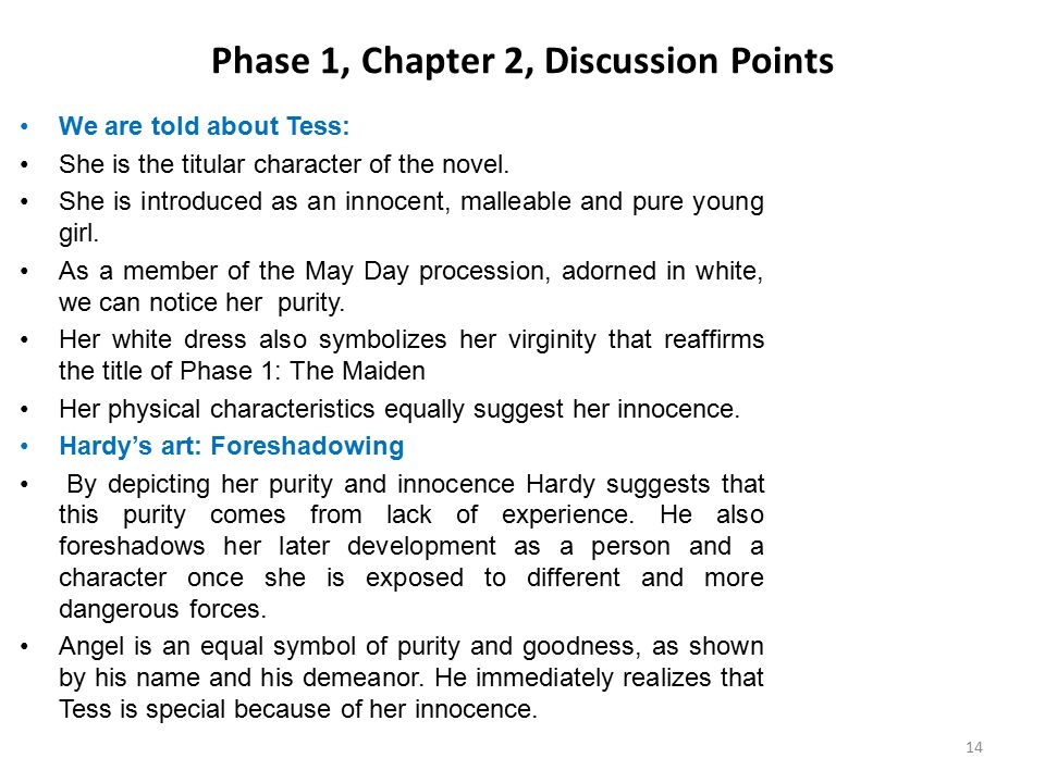 Phase 1, Chapter 2, Discussion Points
