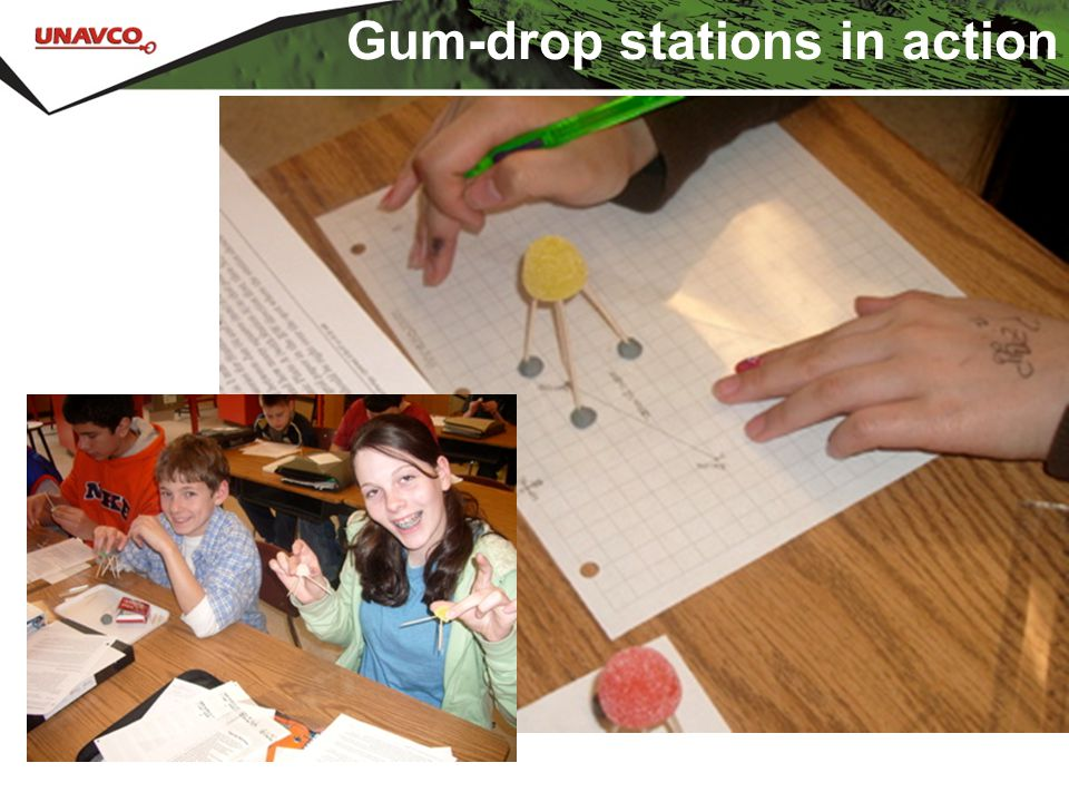 Gum-drop stations in action