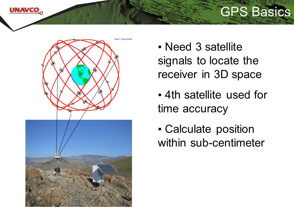 GPS Basics Need 3 satellite signals to locate the receiver in 3D space
