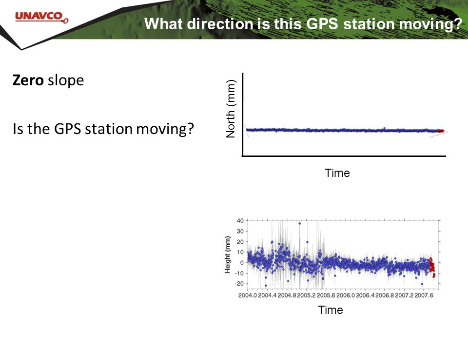 What direction is this GPS station moving