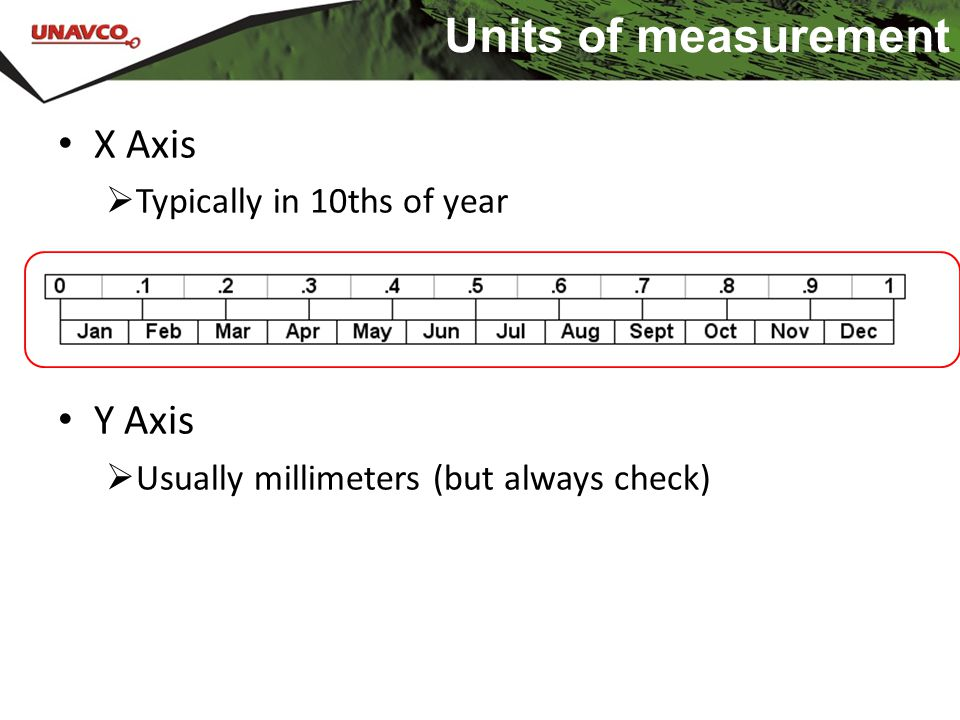 Units of measurement X Axis Y Axis Typically in 10ths of year