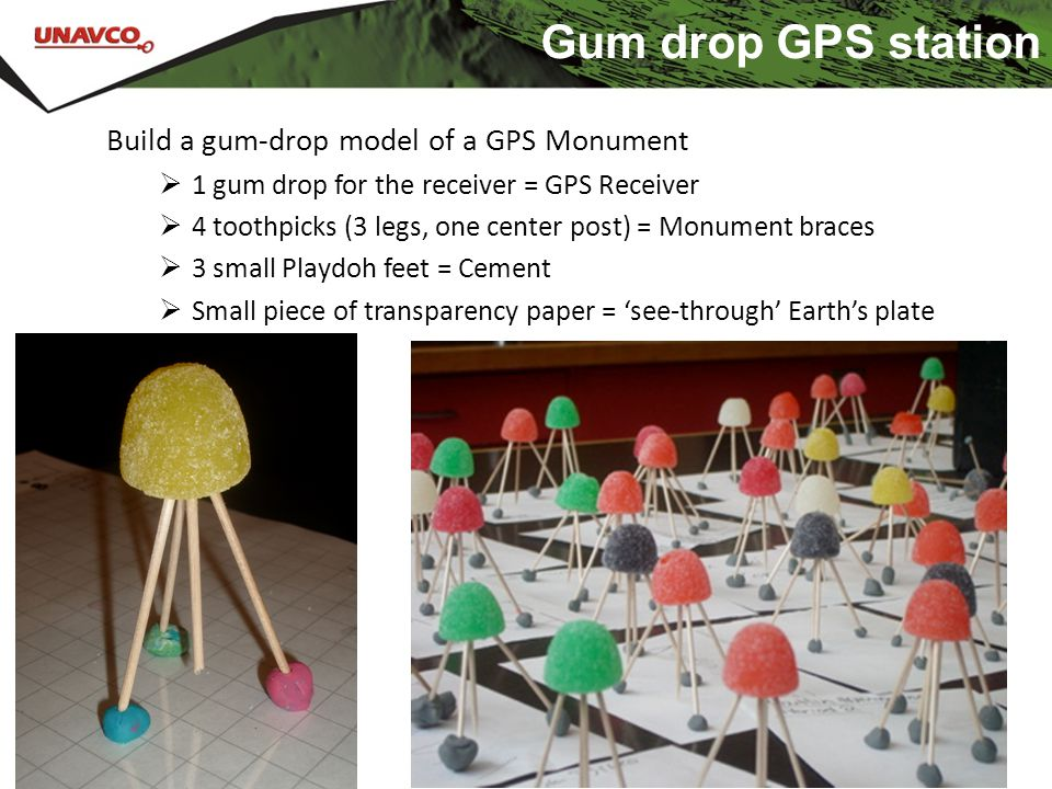 Gum drop GPS station Build a gum-drop model of a GPS Monument