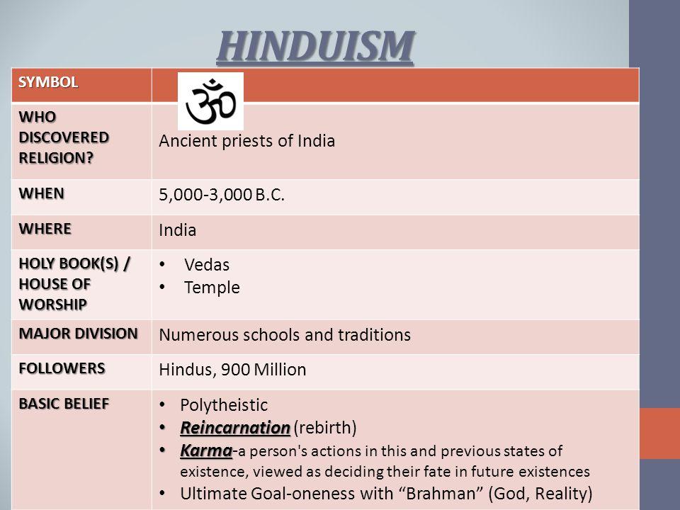 HINDUISM Ancient priests of India 5,000-3,000 B.C. India Vedas Temple