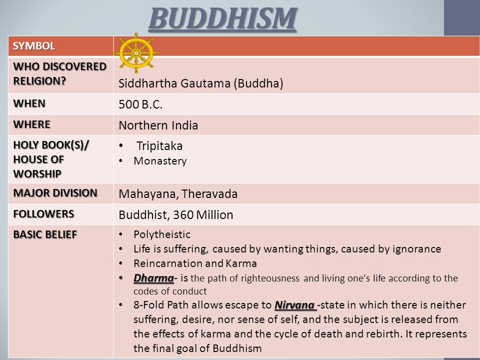 MAJOR WORLD RELIGIONS Ppt Video Online Download - 7 major religions