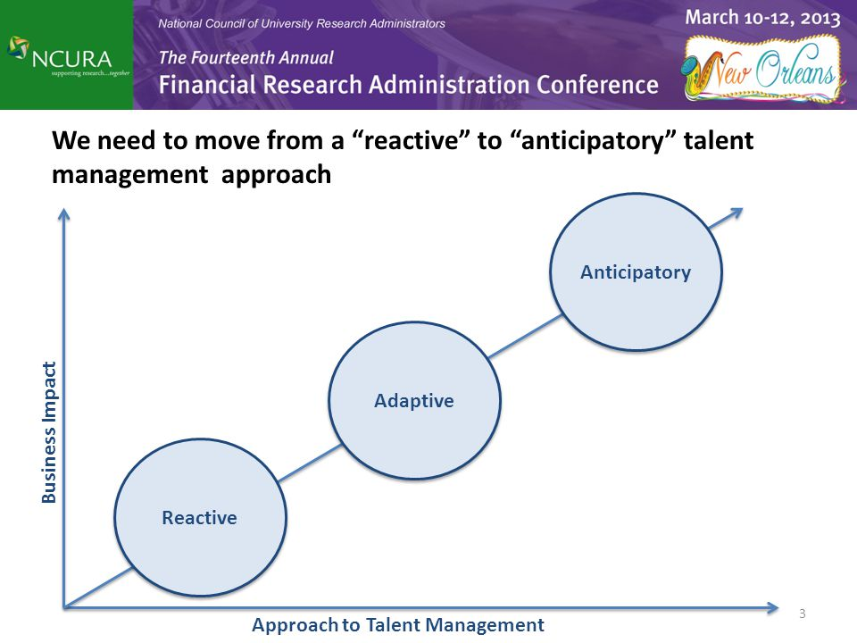 We need to move from a reactive to anticipatory talent management approach