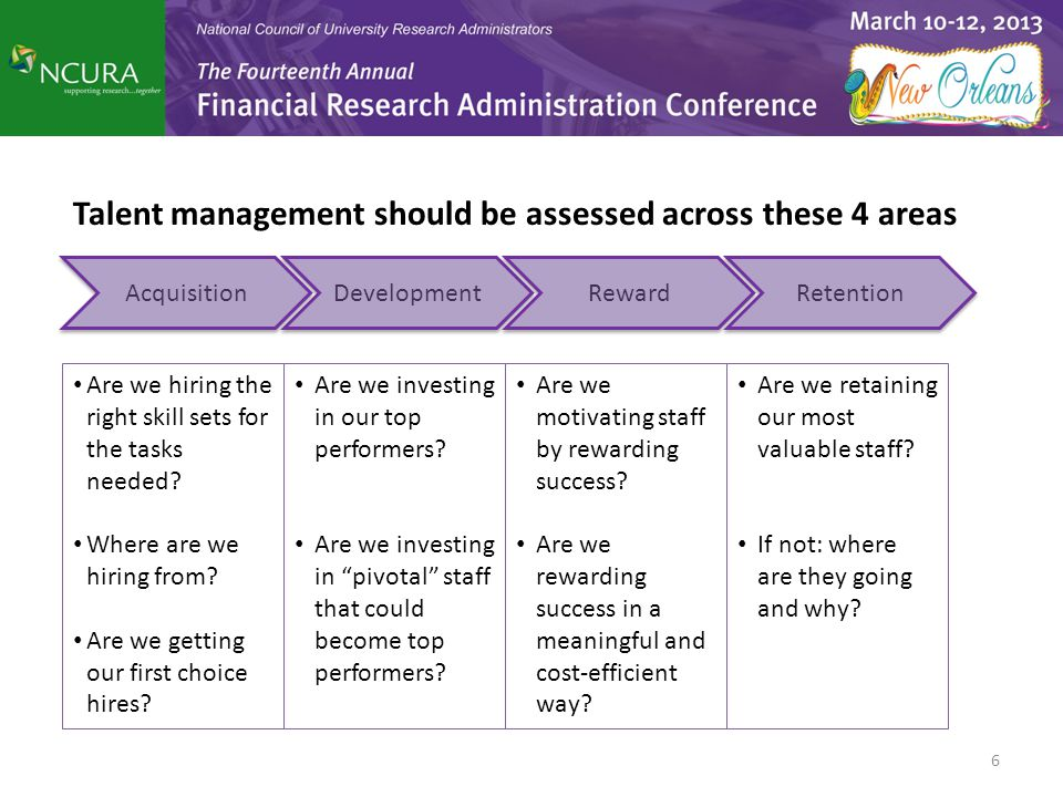 Talent management should be assessed across these 4 areas