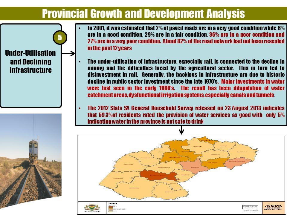 Provincial Growth and Development Analysis