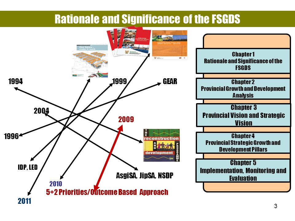 Rationale and Significance of the FSGDS