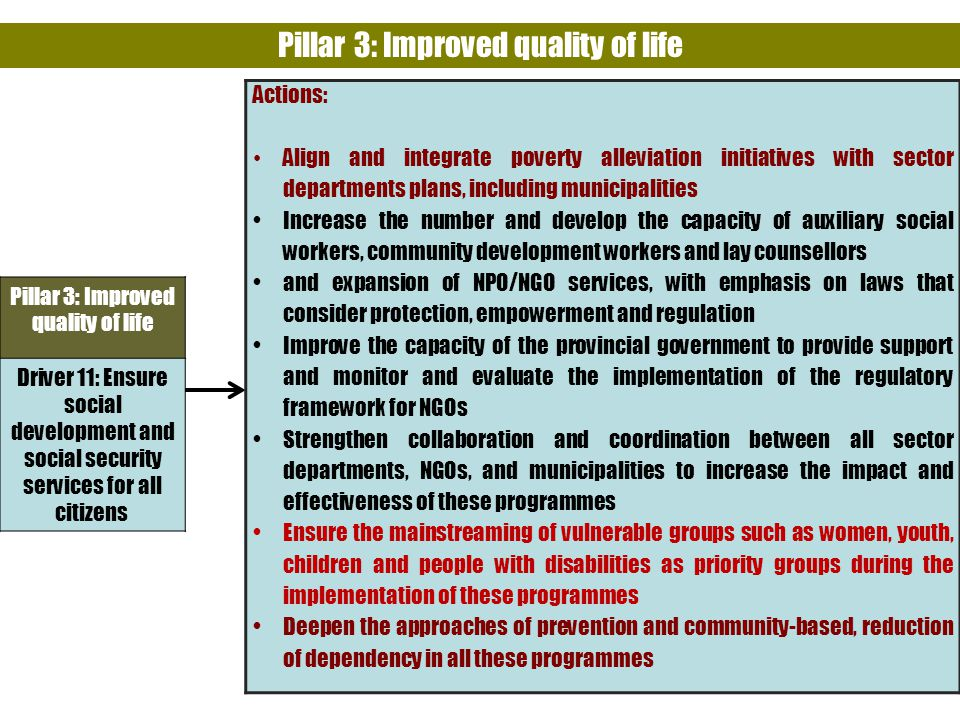 Pillar 3: Improved quality of life
