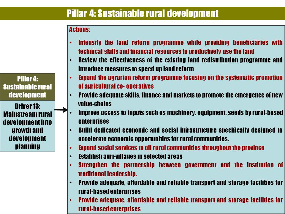 Pillar 4: Sustainable rural development