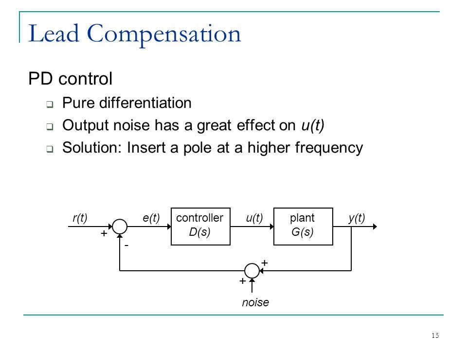Lead Compensation PD control Pure differentiation