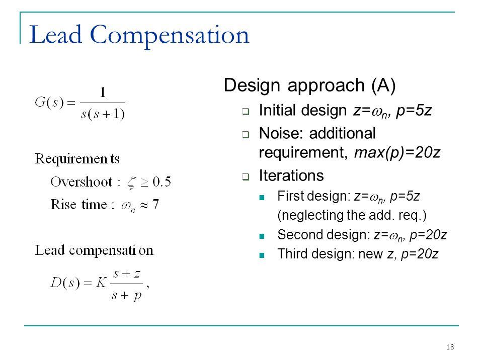 Lead Compensation Design approach (A) Initial design z=wn, p=5z